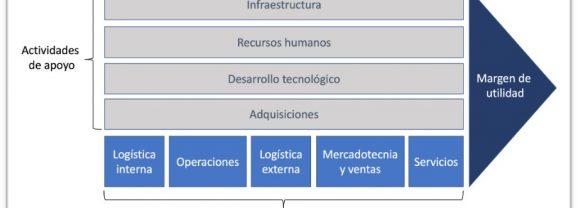 Concentración comercial: breve análisis del caso mexicano